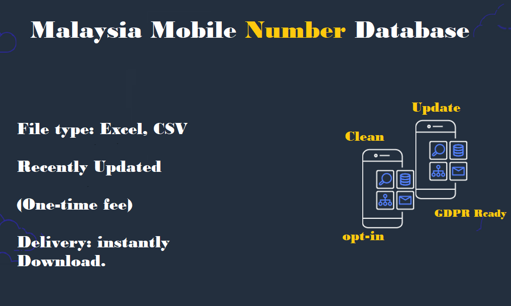 Malaysia Mobile Number Database