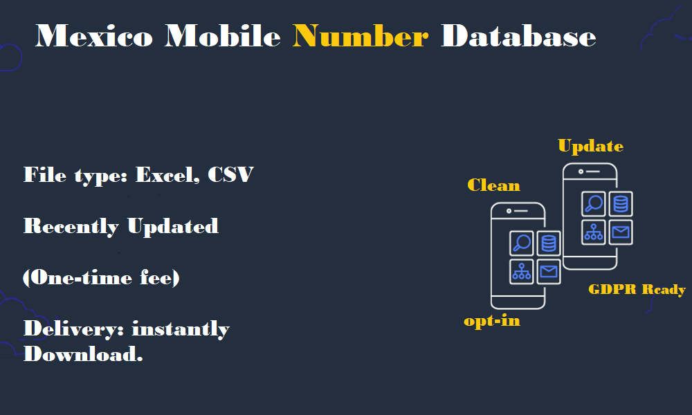 Mexico Mobile Number Database